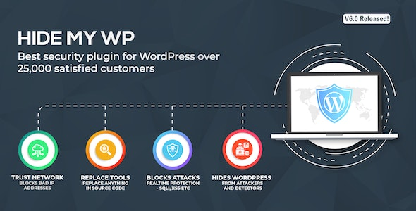 Hide My WP Plugin Nulled free download